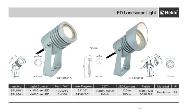 LED Landscape Spot Lights